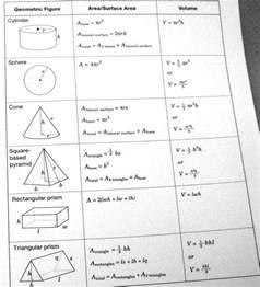 Area and Volume Formulas Sheet