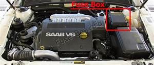 Fuse Box Diagram Saab 9