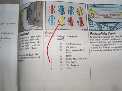 1995 Pontiac Bonneville Fuse Box Location by Pontiac Bonneville Questions Fuel Relay Cargurus