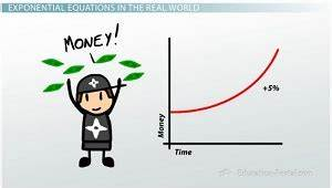 How to Solve Exponential Equations - Video & Lesson ...