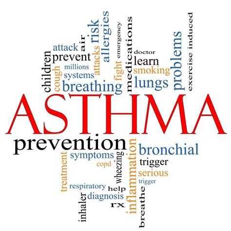 forms of asthma asthma revisited is it really chronic and incurable