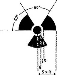 Chapter 246-221 WAC: RADIATION PROTECTION STANDARDS