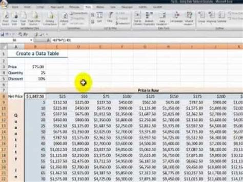excel what if analysis data table how to use an excel data table for quot what if quot analysis