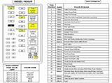 05 F650 Fuse Diagram