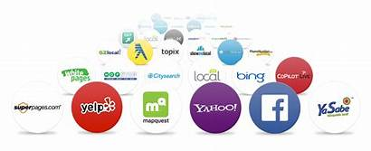 Local Business Directories Directory Marketing Listings Google