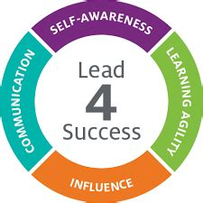 lead  success leadership training leadership