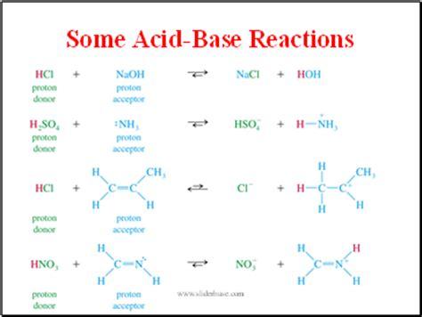 Acids And Bases Arrhenius  Presentation Chemistry Sliderbase
