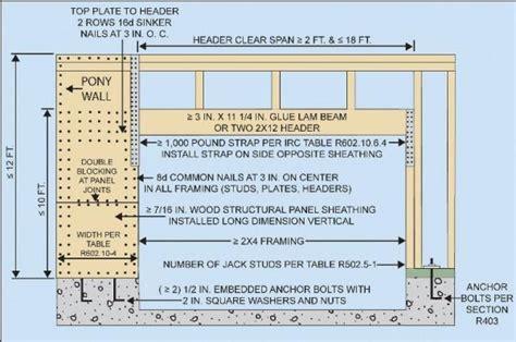 garage door header size calculator door header shed door and window framing names quot quot sc quot 1 quot st