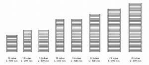 Radiateur Largeur 50 Cm : radiateur eau chaude 40 cm de large ~ Premium-room.com Idées de Décoration