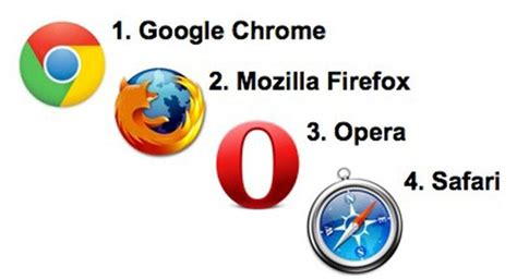The Best Browser What S The Best Web Browser For Macs Pc Advisor