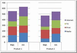 Clustered Bar Chart How To Easily Create A Stacked Clustered Column Chart In