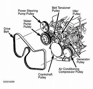 2003 Dodge Caravan Serpentine Belt Routing And Timing Belt Diagrams
