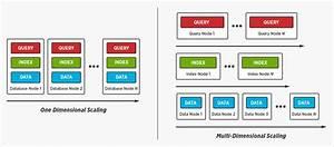 Flow Diagram For Mobile Application