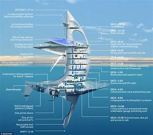 Construction Of Seaorbiter  The Floating Lab Designed By
