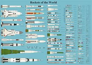 Space Rockets Posters (page 2) - Pics about space