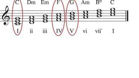 Selain genre musik yang disebutkan di atas, musik dapat diklasifikasikan menurut. Sebutkan Macam Macam Lagu Yang Dinyanyikan Dalam Bentuk Kanon - Sebutkan Itu