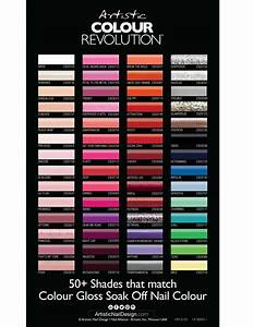 The New Revolution – W.S. Beauty Supply