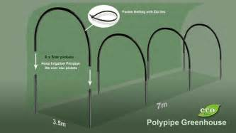 How to Build a Greenhouse Out of PVC Pipe Frame
