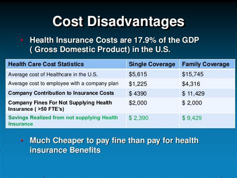 Most health plans have a dollar amount called the deductible. Employees benefits (Pros&Cons)