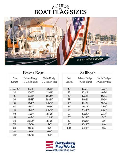 Boat Flags Chart by 11 Best Boating Nautical Images On