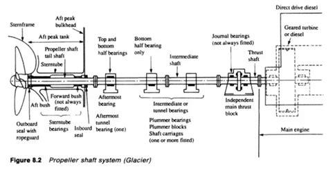im  working  designs   steam engine   cad project  main engine  ready