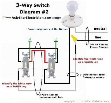 Three Way Switch 2 Wire Diagram by Easy To Understand Wiring For Switches