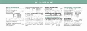 Rote Karte Berlin Lichtenberg : berlin spandau was ist wo wegweiser aktuell ~ Orissabook.com Haus und Dekorationen