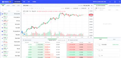 It was founded in 2013 in london, as the first cloud mining provider and owner of ghash.io, a large bitcoin mining pool. Top and Best Bitcoin Exchange in India [2021 Update ...