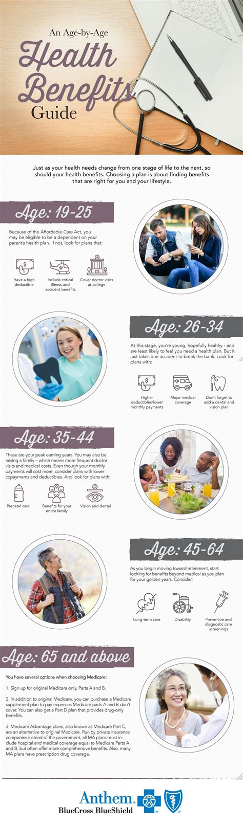Catastrophic health insurance is designed to cover young people, under the age of 30. Anthem Can Help You Find Insurance Coverage for Your Needs
