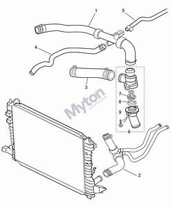Jaguar X Type Dashboard Parts Diagram  U2022 Downloaddescargar Com