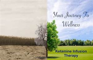 Therapy Reset - Guide To Ketamine Infusion Therapy