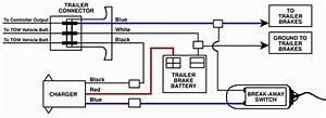 Electric Trailer Brake Wiring Diagram