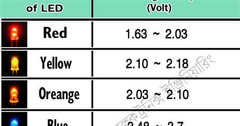 color  led voltage drop volt electrical