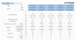 Ac Split Inverter Premium 1 1  2 Pk