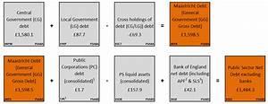Public Sector Finances