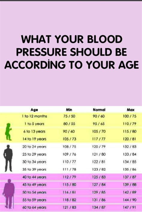 Pin on Fitness and Health