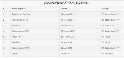 Ini Dia Info Jadwal Persyaratan Dan Panduan Bidikmisi