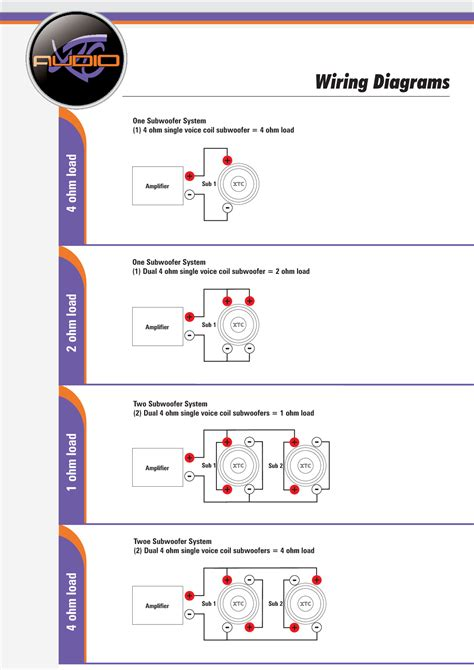 Subwoofer Wiring Diagrams With Diagram Dual Ohm Gooddy
