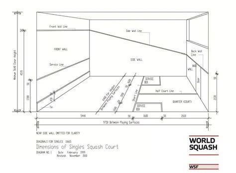 court dimensions dimensions of singles squash court home expansion ideas pintere