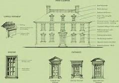 HD Wallpapers Jonathan Pierce Interior Design