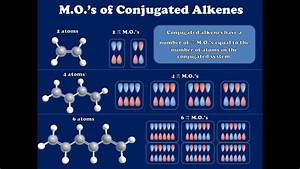 Introduction To The Molecular Orbitals Of Conjugated