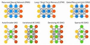 Simple Diagrams Of Convoluted Neural Networks