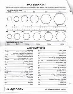 Bolt Size Torque Chart Technical Antique Automobile