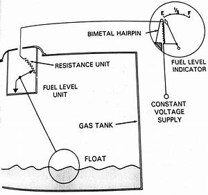 Gas Tank Fuel Gauge