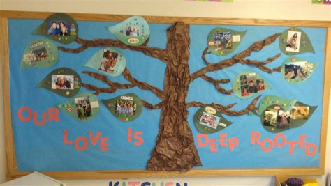 our is rooted family tree board preschool 946   3f9a1da4a2742c387fbadc79aa969dbf