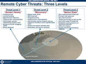 Cyber Security Threat Intelligence