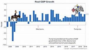 Retirement Growth Chart Quot The U S Economy Is Remarkably Resilient When Government
