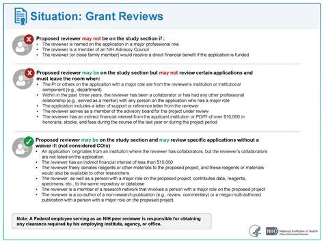 managing conflict  interest  nih peer review  grants