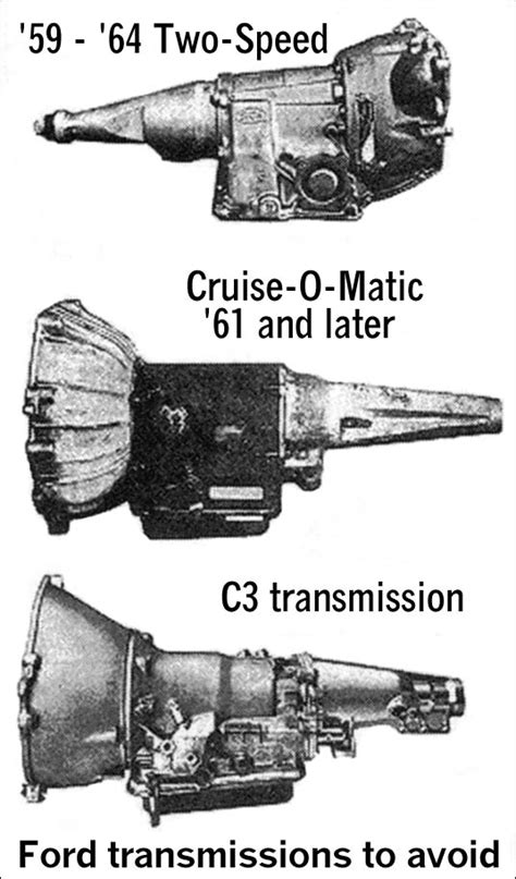 Automatic Transmission Identification Guide