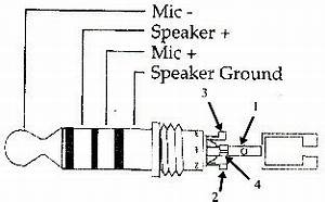 35mm headphone jack schematic diagram and pinout With microphone cable wiring diagram likewise headphone plug wiring diagram